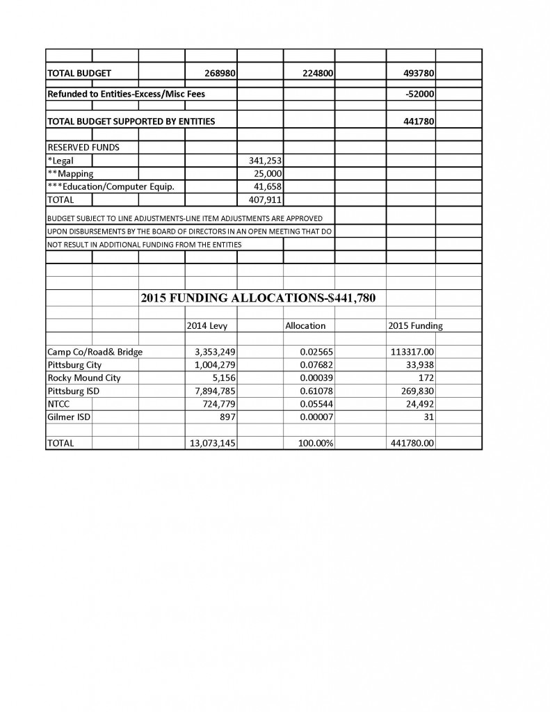 Copy of 2015 ADOPTED BUDGET Final - Website (2)_Page_2